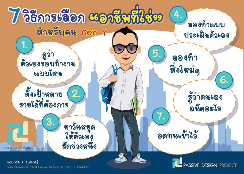 7 วิธีการเลือกอาชีพที่ใช่ สำหรับคน Gen Y