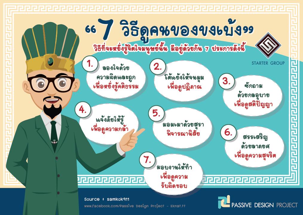 7 วิธีดูคนของขงเบ้ง